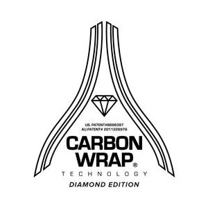 ABOUT CARBON WRAP